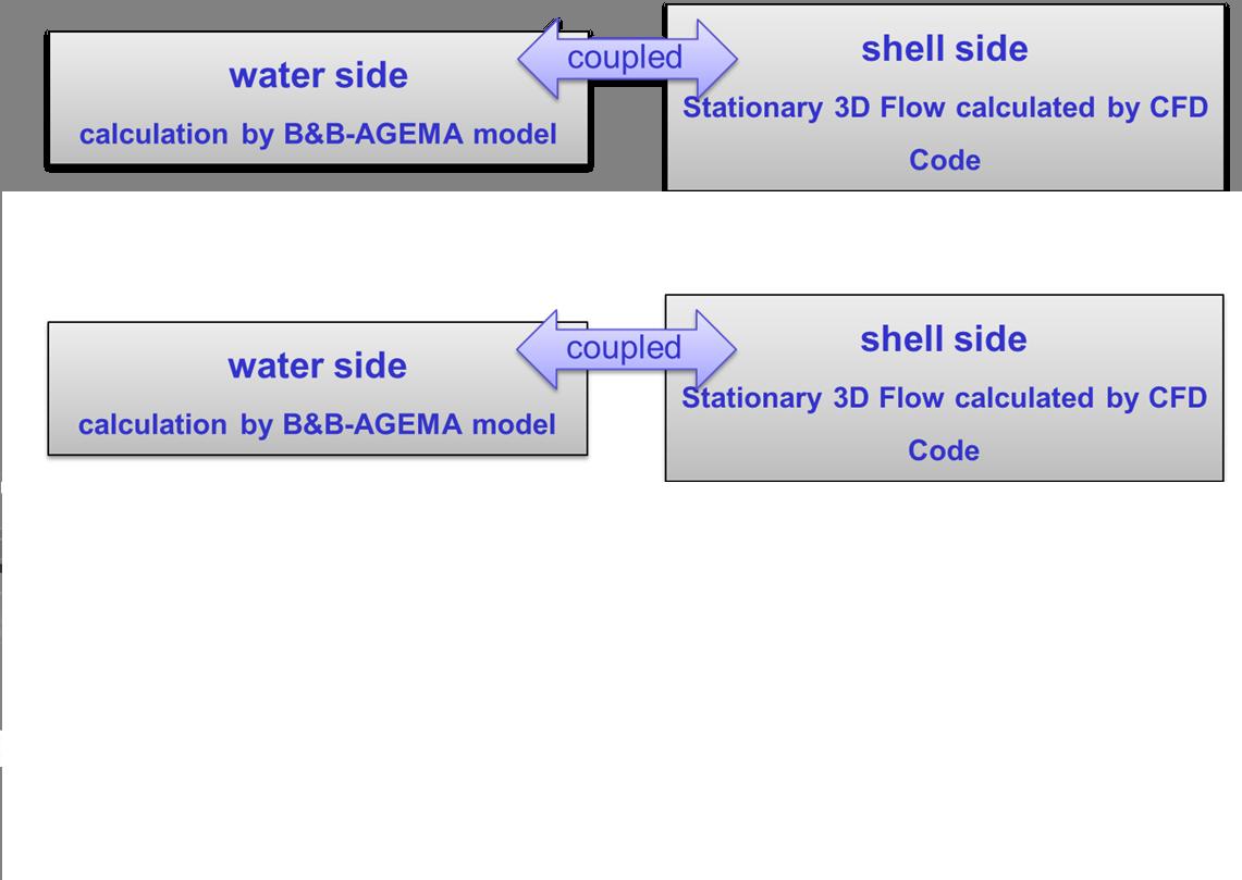 B&B-AGEMA GmbH